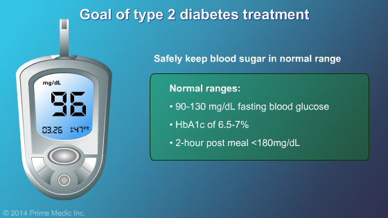Management and Treatment of Type 2 Diabetes - Slide Show - 4