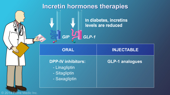 Management and Treatment of Type 2 Diabetes - Slide Show - 14