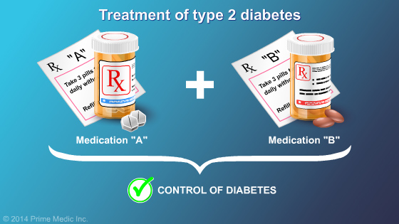 Management and Treatment of Type 2 Diabetes - Slide Show - 19