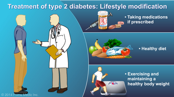 Management and Treatment of Type 2 Diabetes - Slide Show - 22