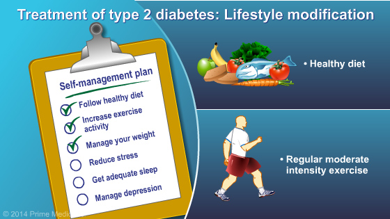Management and Treatment of Type 2 Diabetes - Slide Show - 24