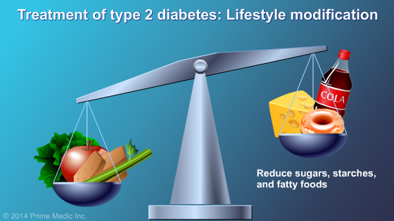 Management and Treatment of Type 2 Diabetes - Slide Show - 25