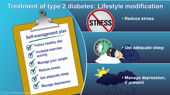 Management and Treatment of Type 2 Diabetes - Slide Show - 26