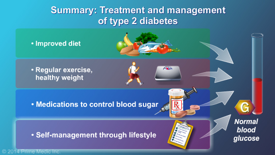 Management and Treatment of Type 2 Diabetes - Slide Show - 27